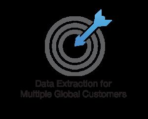 Multiple Global Customers